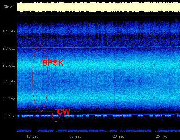 ARISSat-1 Spectrogram