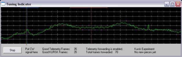 ARISSat-1 TLM Tuning Indicator