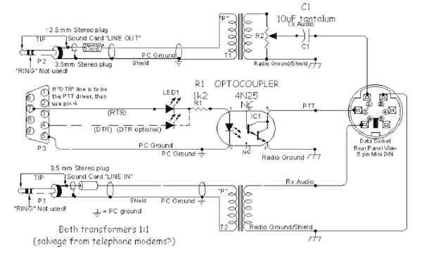 FT-847 Audio Interface