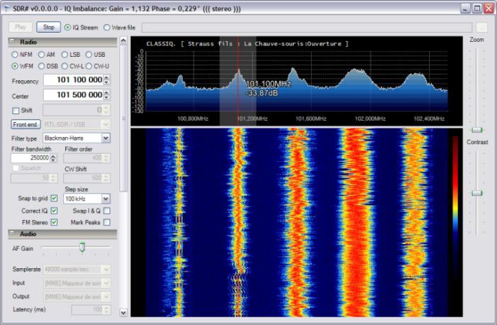 SDRSharp   Amateur Radio – PEØSAT