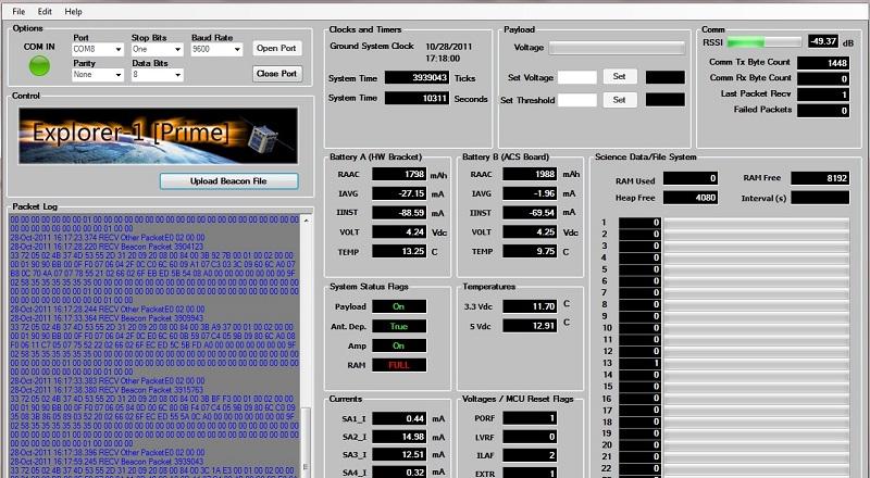 E1P Telemetry Data