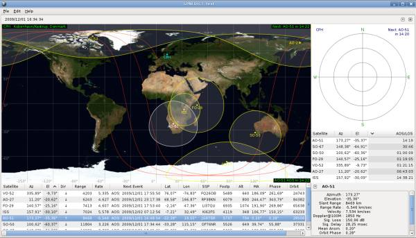 GPredict Layout