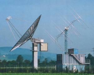 HB9Q Antennas