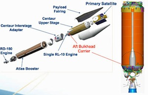 Atlas V Payload illustration
