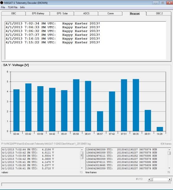 MASAT-1 TLM 01-04-2013 19:02 UTC