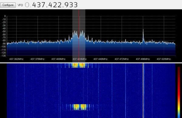 Phonesat Reception 22-04-2013 14:55UTC