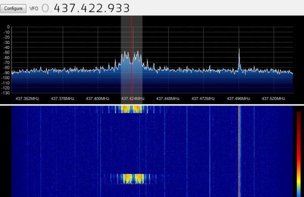 Phonesat Reception 22-04-2013 14:55UTC