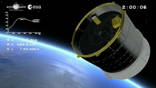 Vega Launch 07-05-2013