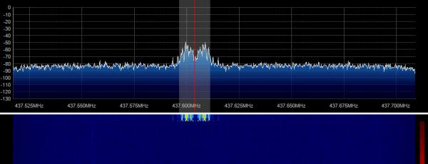 AENEAS TLM 12-05-2013 15:35 UTC