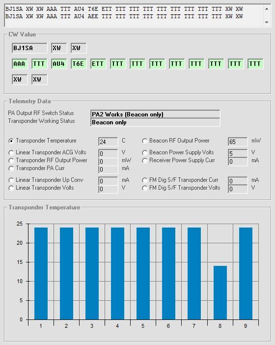 HO-68 TLM 04-05-2013 17:48 UTC