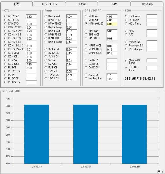 ESTCube-1 TLM 10-07-2013 10:00 UTC