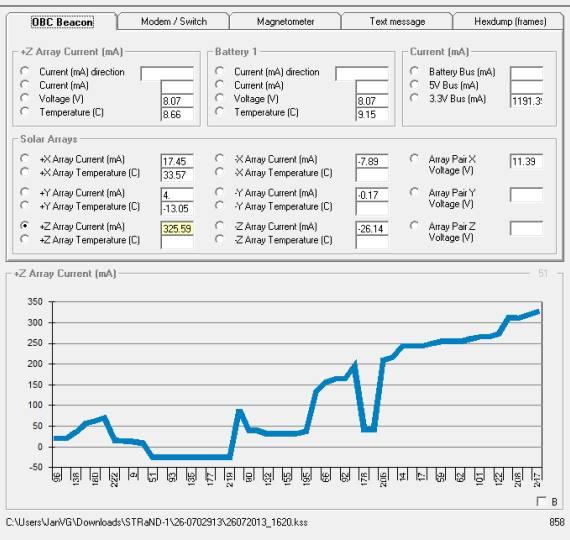 STRaND-1 TLM 26-07-2013 16:27 UTC