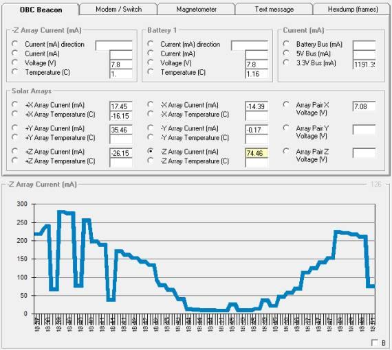 STRaND-1 TLM 31-07-2013 18:37UTC