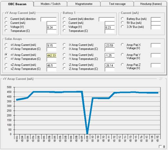 STRaND-1 DK3WN 04-08-2013 18:03UTC