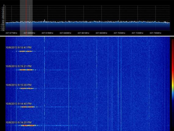 AENEAS SDR 08-10-2013 19:10UTC