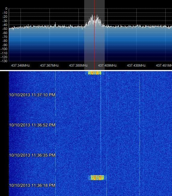 CUSAT SDR 10-10-2013 21:31UTC