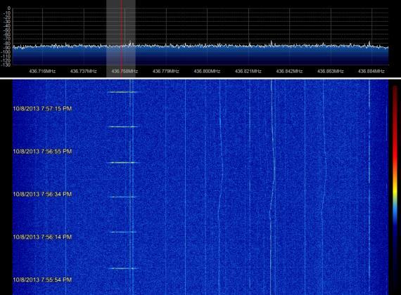 DANDE SDR 08-10-2013 17:56UTC