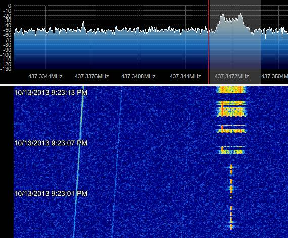 MASAT-1 SDR 13-10-2013 19:30UTC