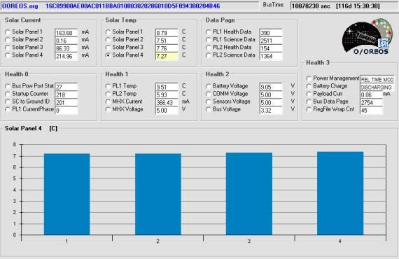 O/OREOS TLM 04-10-2013 09:36 UTC