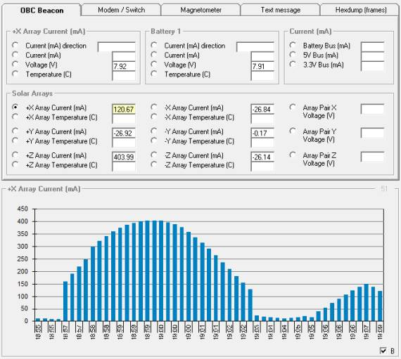 STRaND-1 TLM 16-10-2013 18:55UTC