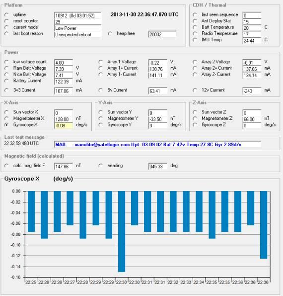 CubeBUG-2 30-11-2013 22:25 UTC