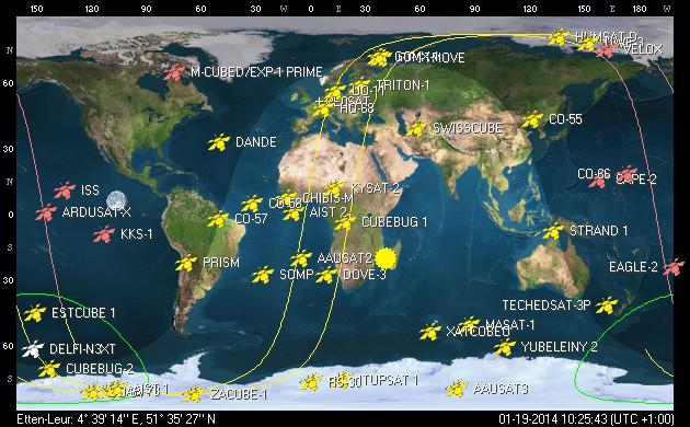 Active Satellites