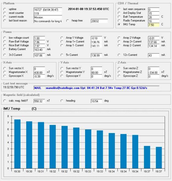 CubeBUG-2 TLM 08-01-2014 19:30UTC