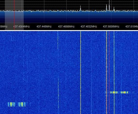 PhoneSAT-KickSAT-Spectrum-AX25