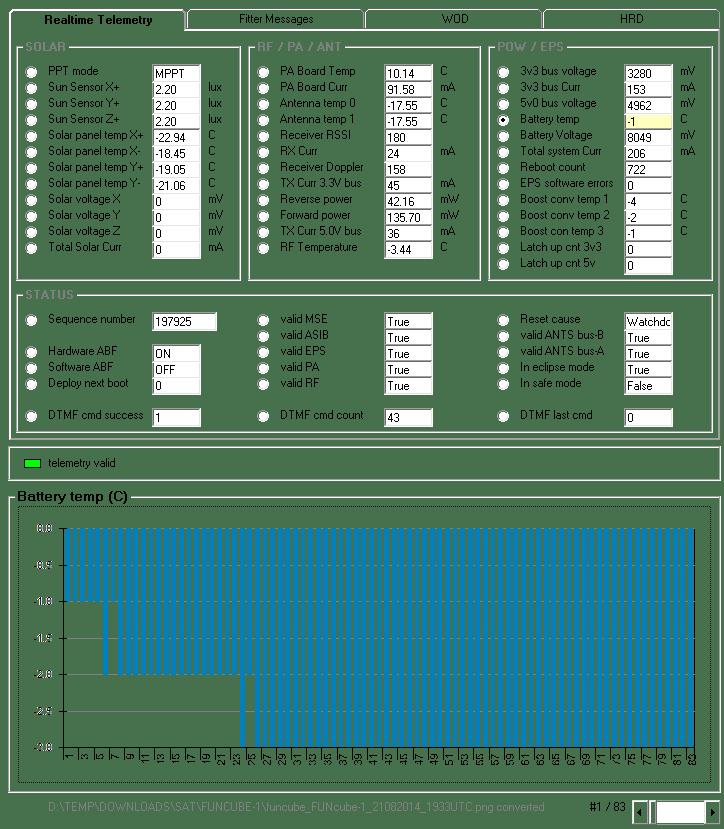 FUNcube-1_21082014_1933UTC