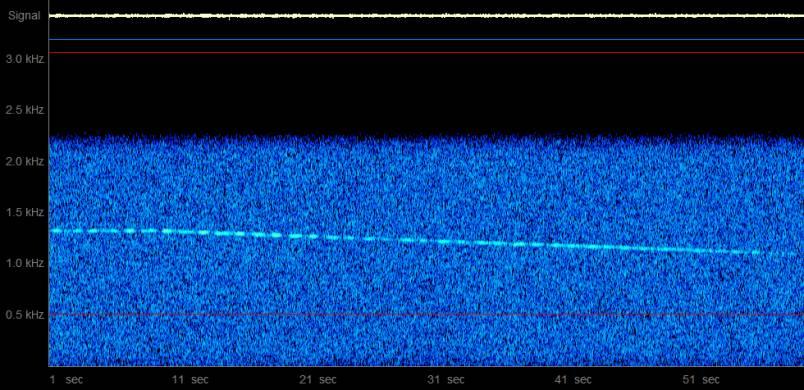 LES-1-Doppler